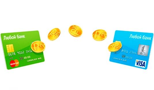 Онлайн займы с быстрым решением на карту или Киви кошелек